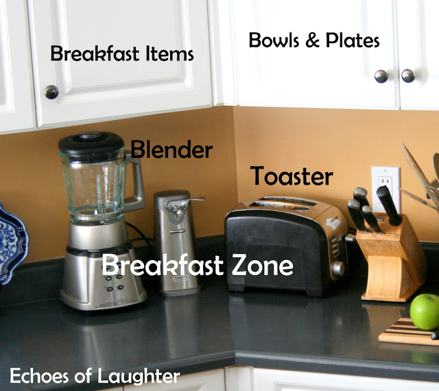 How To Organize A Kitchen Into Zones For Easier Cooking!   Echoes Of  Laughter